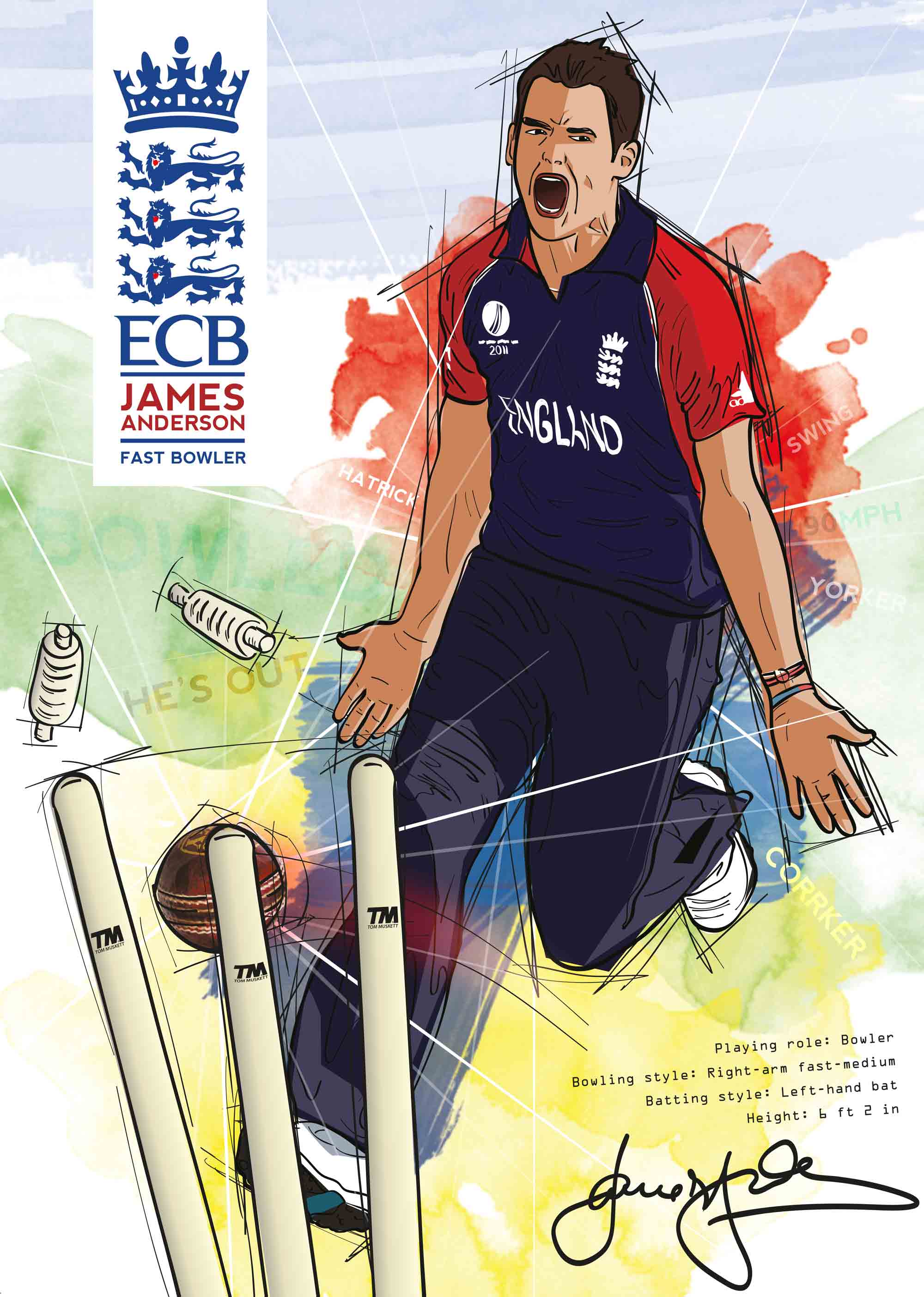 James Anderson cricket poster by Geoff Muskett